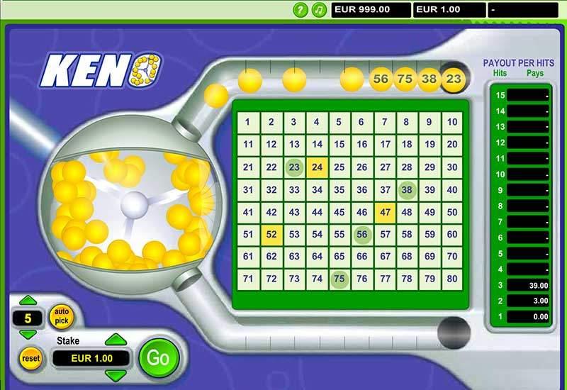 Jak na loterijní hru Keno
